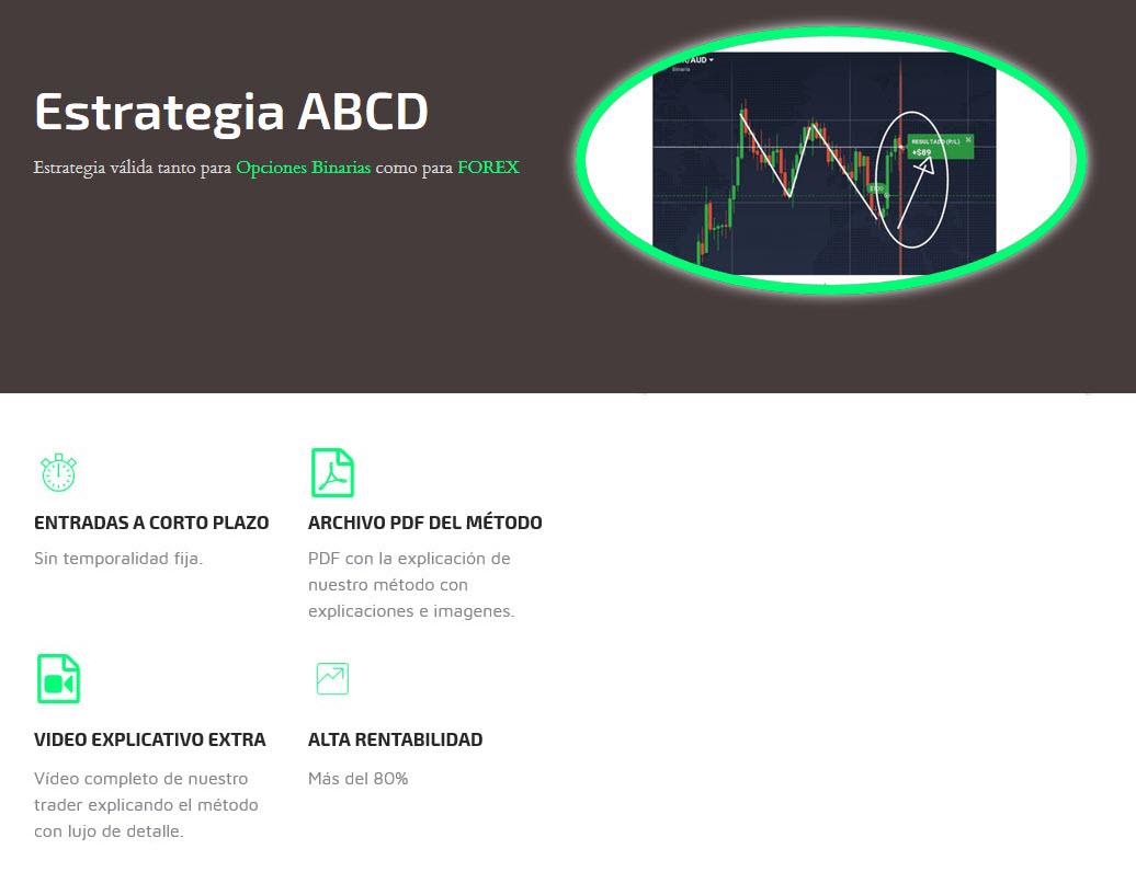 Estrategia ABCD - Señales Plus